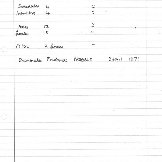 1871 census for Oxney