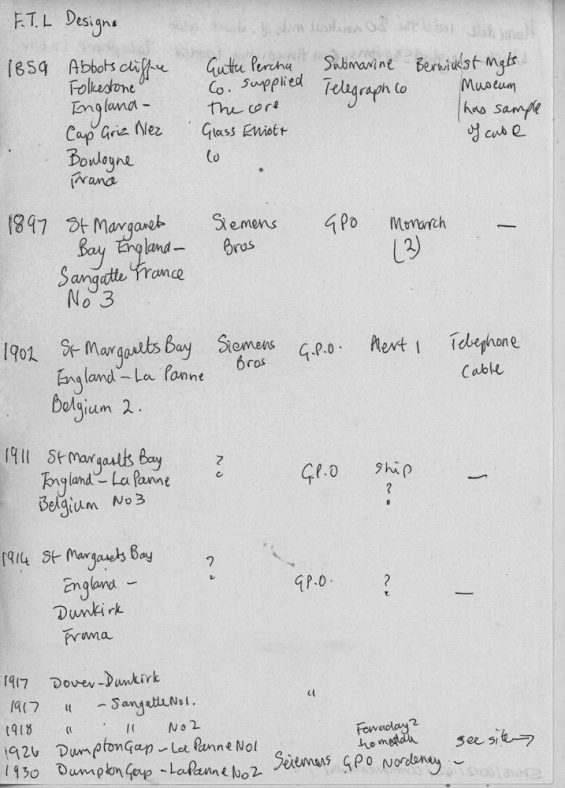 Handwritten chronology of cable laying across the Channel between Britain and France.