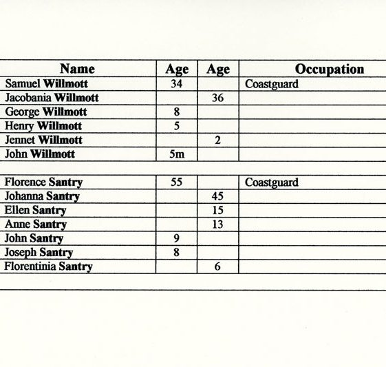 1841 Census Coastguards based at St Margaret's Bay and Cornhill, Westcliffe