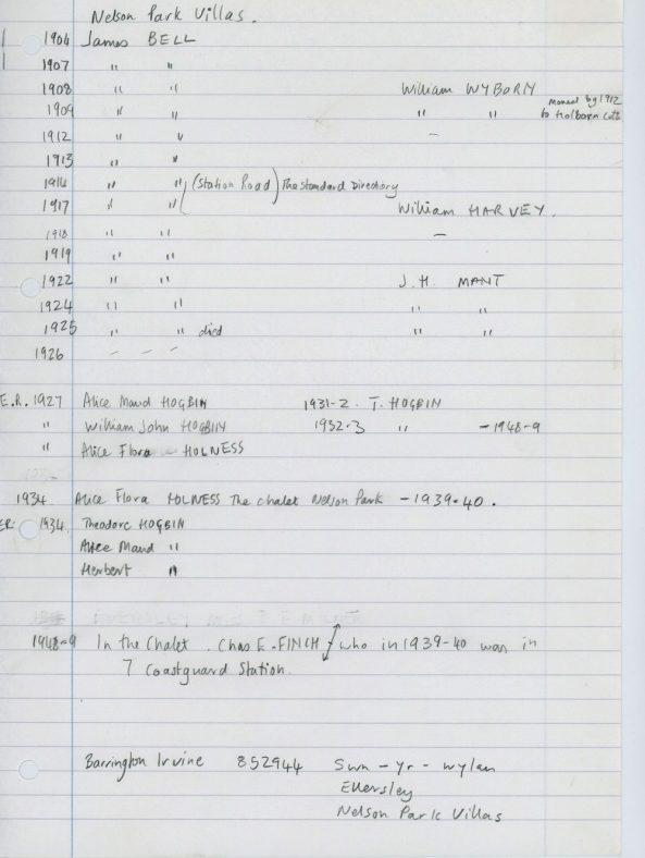 List of occupants of 'Nelson Park Villas'. 1904 - 1949