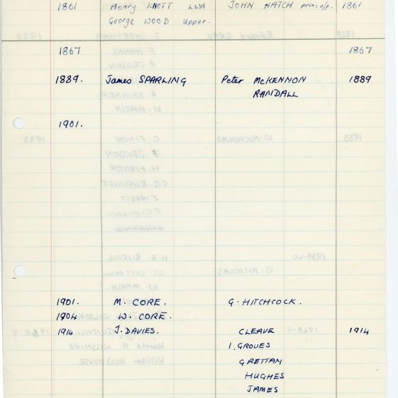 List of South Foreland Lighthouse Keepers and Coastguards. 1847-1949