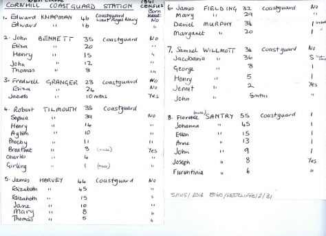 1841 census returns for the Cornhill Coastguard Station Westcliffe