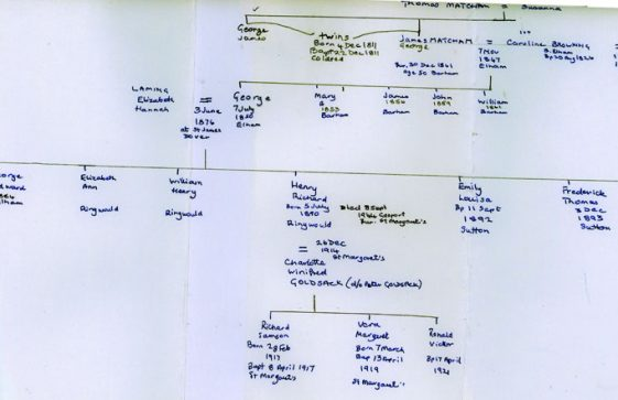 Research Notes on Henry Richard Matcham of the RNAS. WW1