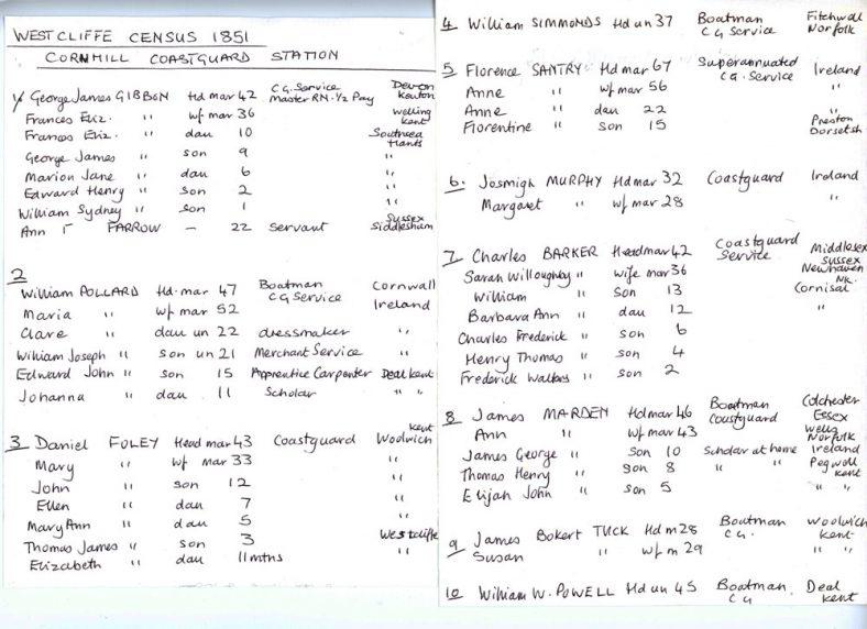 1851 census for Cornhill Coastguard Station, Westcliffe