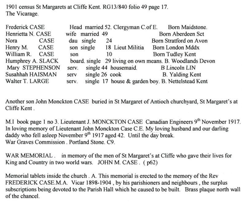 1901 Census of St Margaret's Vicarage