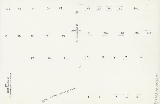 Plan of the Memorial Tablets in the burial ground at the Convent. 1910-1975