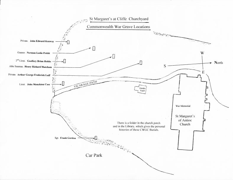 Sketch map location of the seven Commonwealth War Graves in St Margaret's Churchyard