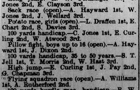 Details of 8th St Margaret's Sports Day. 1903