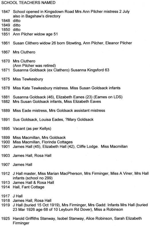 List of teachers at the National School, Kingsdown Road. 1847-1940