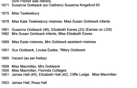 List of teachers at the National School, Kingsdown Road. 1847-1940