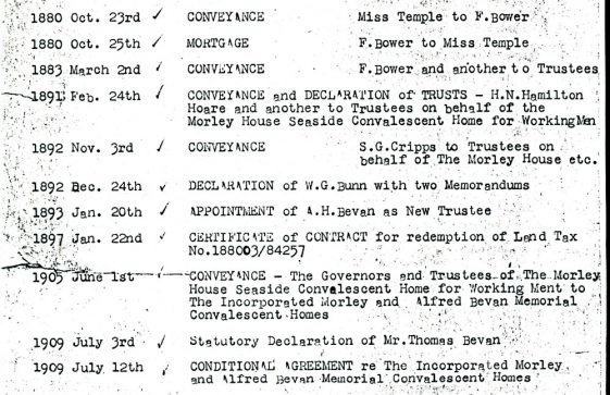 Schedule of deeds and documents relating to Morley House later Portal House. 1792 to 1919