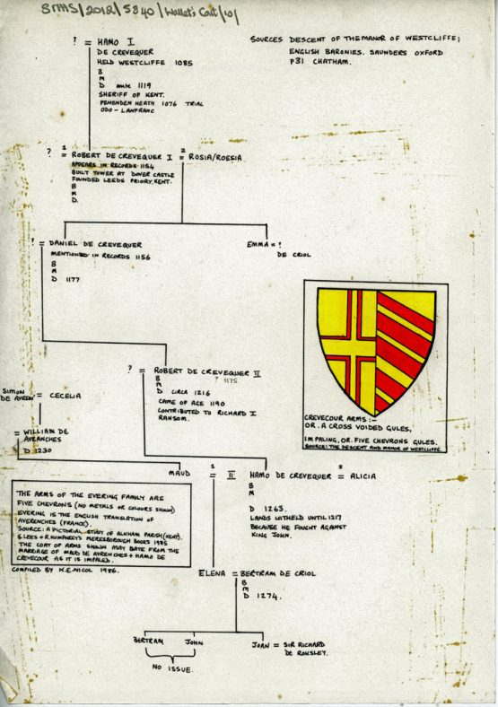 The De Crevequer, Westcliffe family tree and Coat of Arms