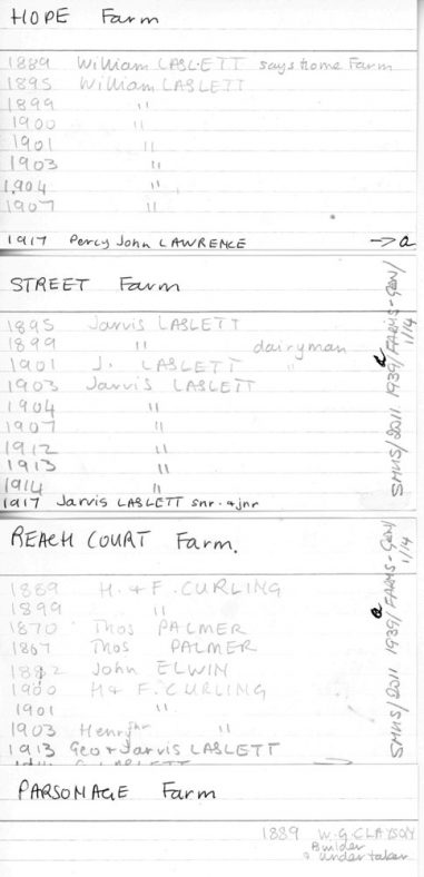 List of farms and the farmers in St Margaret's 1889 - 1965