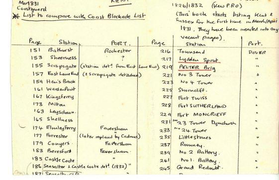 The Coastguard Establishment Book ADM 175 5 1826 - 1832