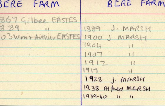 Tenants and  owners of  Bere  Farm 1867 - 1940