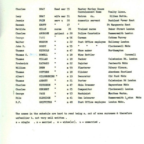 1841 to 1891 census records for Marine House School and Morley House, Sea Street