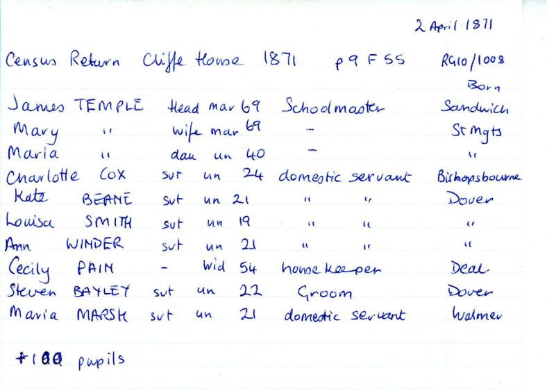 1861-1871 Census for Cliffe House School