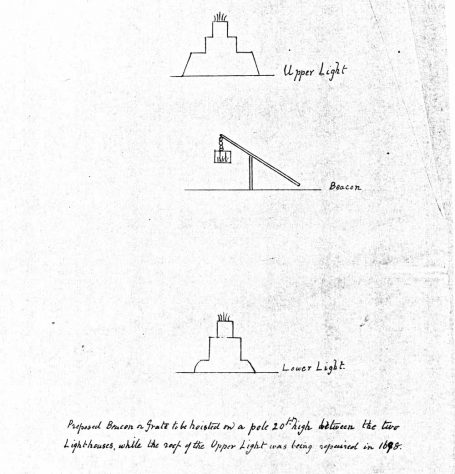 Sketch showing proposed beacon to be placed between Upper and Lower Lighthouses while roof repairs undertaken.  1698